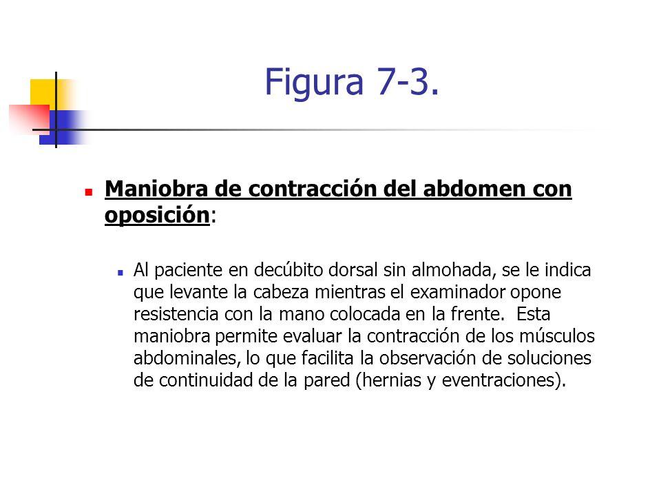 Figura 7-3. Maniobra de contracción del abdomen con oposición: