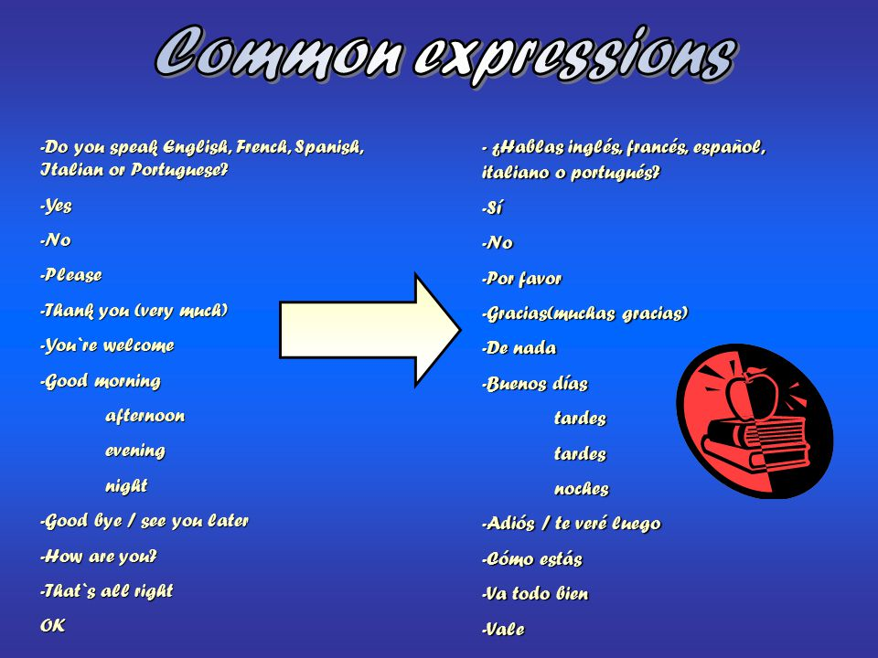 Common expressions Do you speak English, French, Spanish, Italian or Portuguese Yes. No. Please.