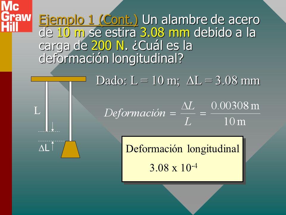 Deformación longitudinal