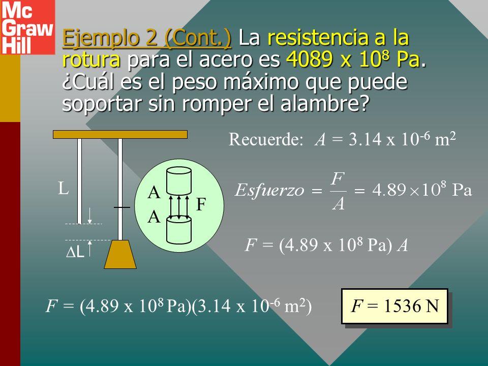 Ejemplo 2 (Cont.) La resistencia a la rotura para el acero es 4089 x 108 Pa. ¿Cuál es el peso máximo que puede soportar sin romper el alambre