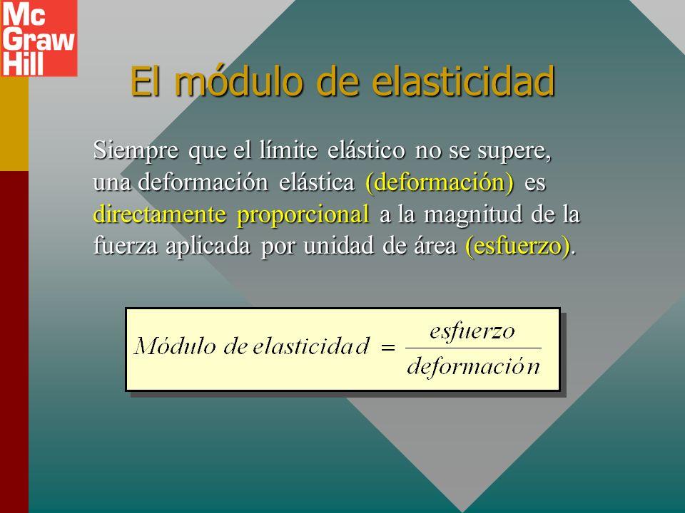 El módulo de elasticidad