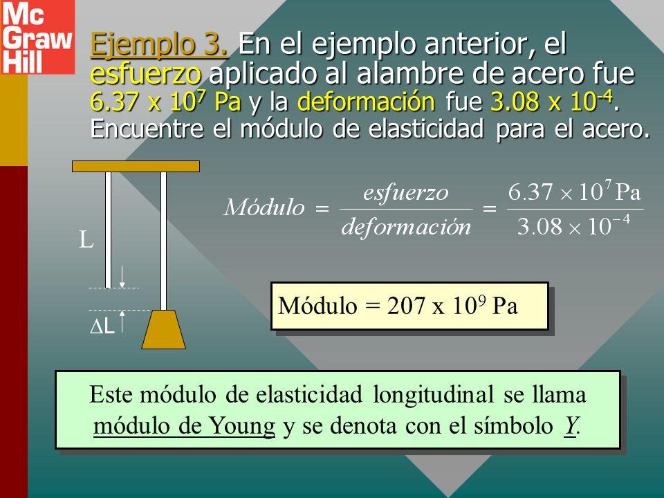 Ejemplo 3. En el ejemplo anterior, el esfuerzo aplicado al alambre de acero fue 6.37 x 107 Pa y la deformación fue 3.08 x 10-4. Encuentre el módulo de elasticidad para el acero.