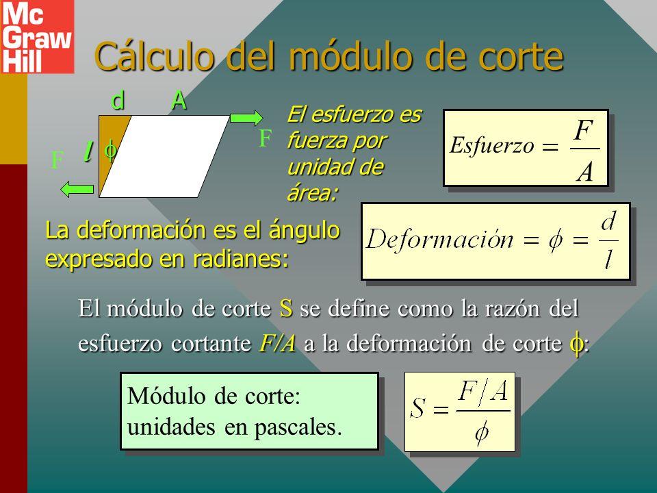 Cálculo del módulo de corte