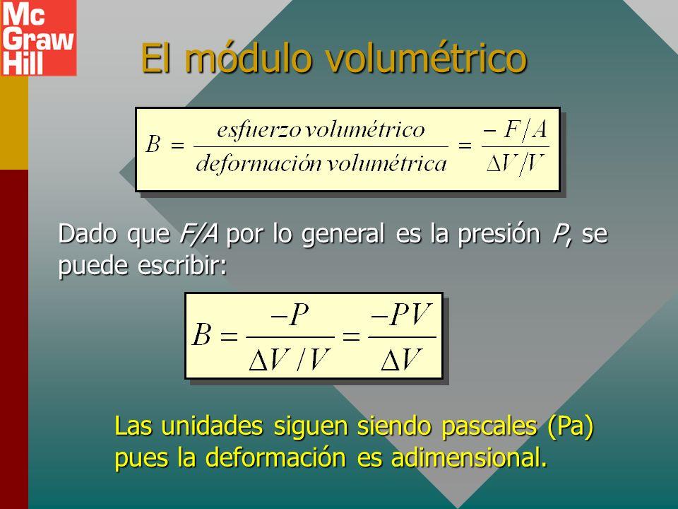 El módulo volumétrico Dado que F/A por lo general es la presión P, se puede escribir: