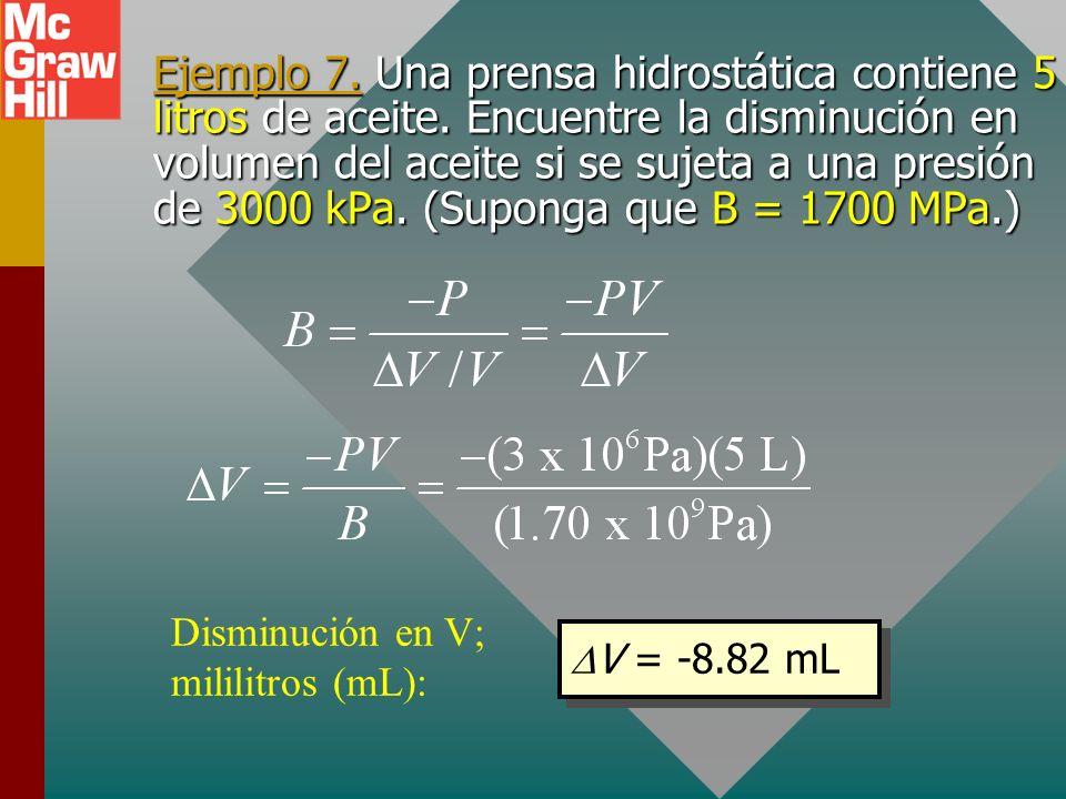 Ejemplo 7. Una prensa hidrostática contiene 5 litros de aceite