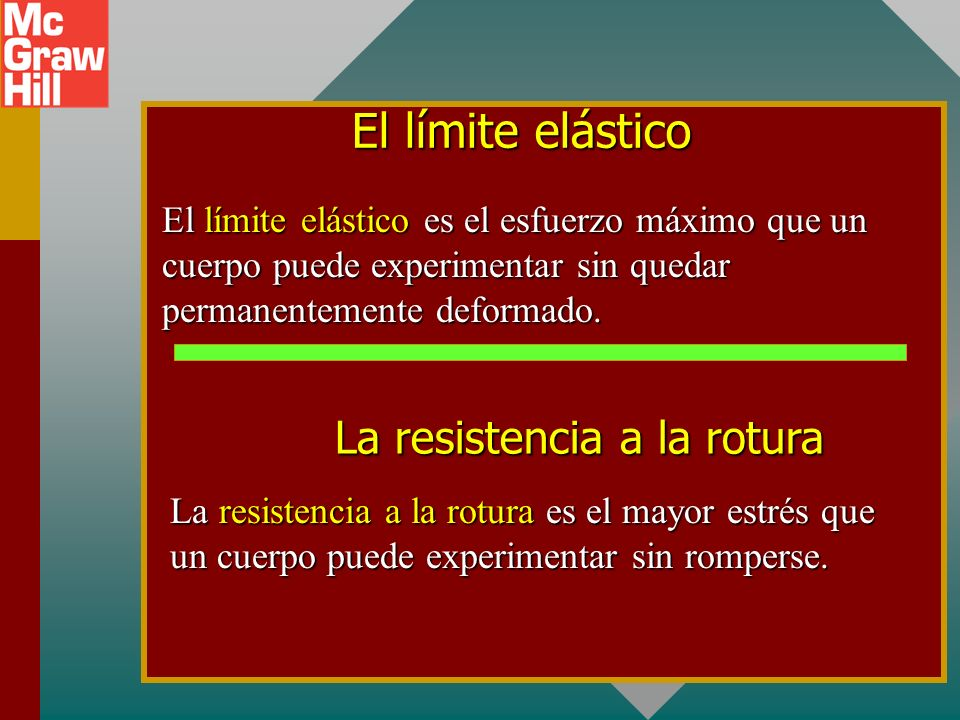 El límite elástico La resistencia a la rotura