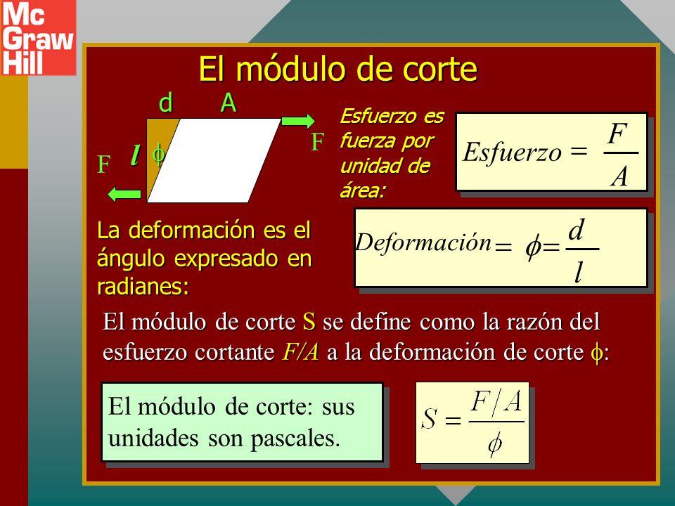 El módulo de corte d = = f l F = l A Esfuerzo F f d A Deformación