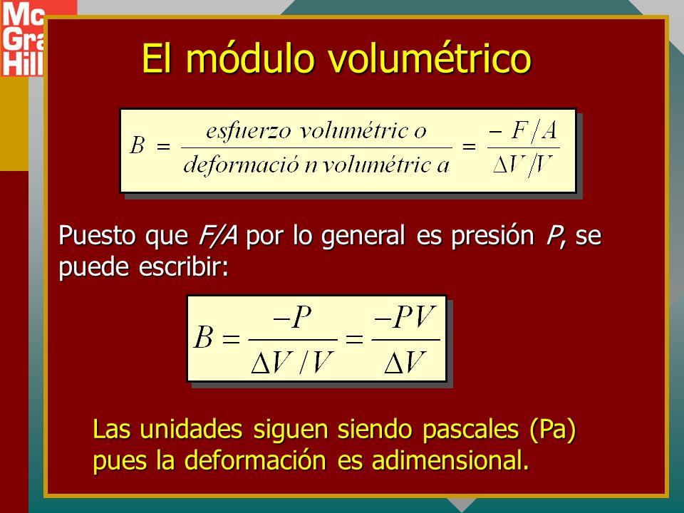 El módulo volumétrico Puesto que F/A por lo general es presión P, se puede escribir: