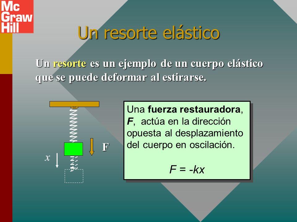 Un resorte elástico Un resorte es un ejemplo de un cuerpo elástico que se puede deformar al estirarse.