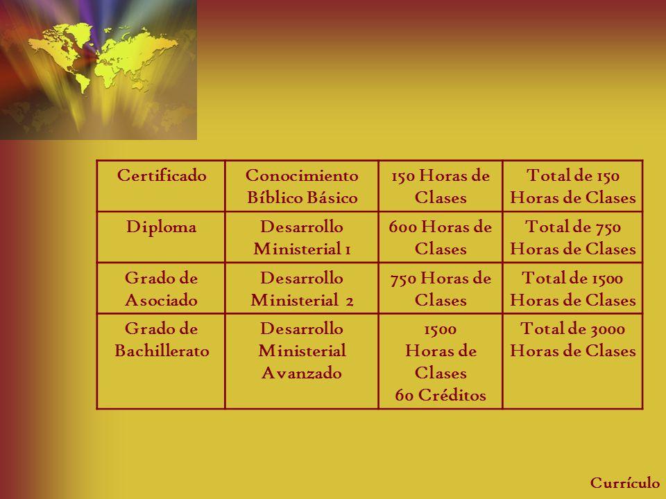 Conocimiento Bíblico Básico 150 Horas de Clases