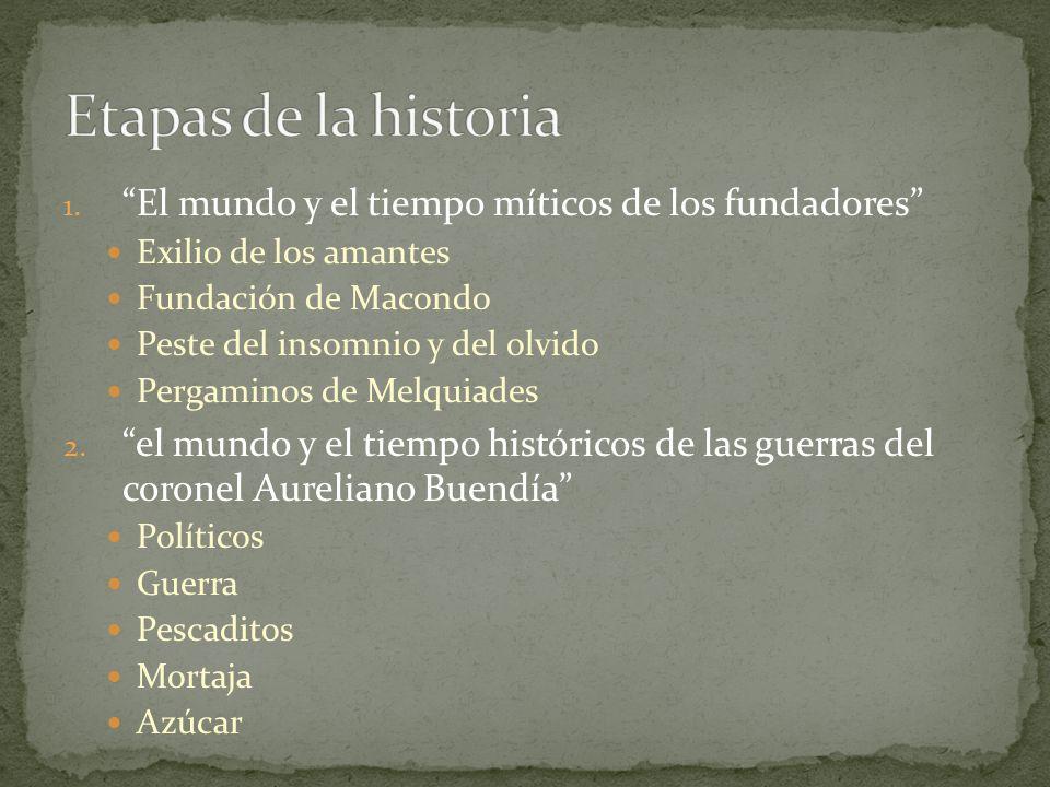 Etapas de la historia El mundo y el tiempo míticos de los fundadores