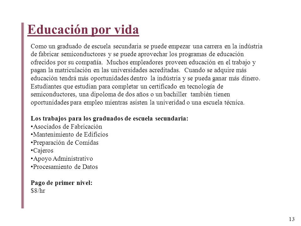 Educación por vida
