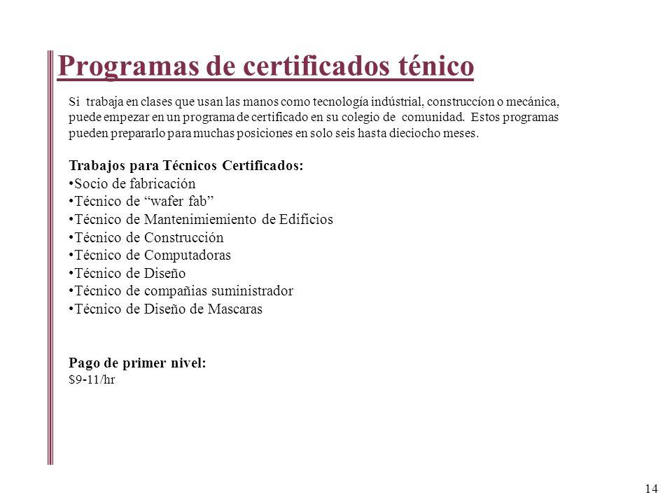 Programas de certificados ténico