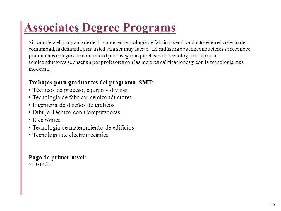 Associates Degree Programs