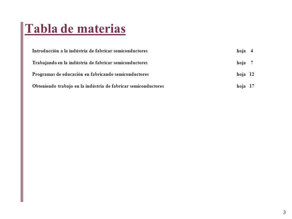 Tabla de materias Introducción a la indústria de fabricar semiconductores hoja 4.