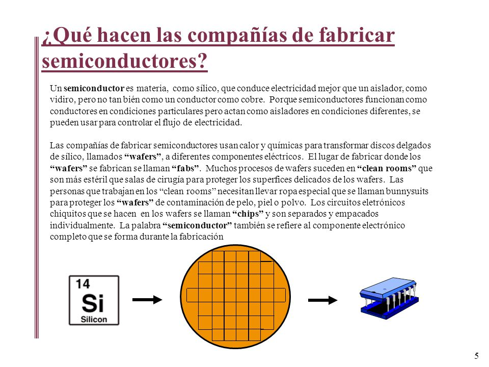 ¿Qué hacen las compañías de fabricar semiconductores