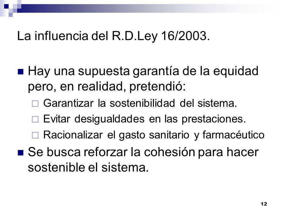 La influencia del R.D.Ley 16/2003.