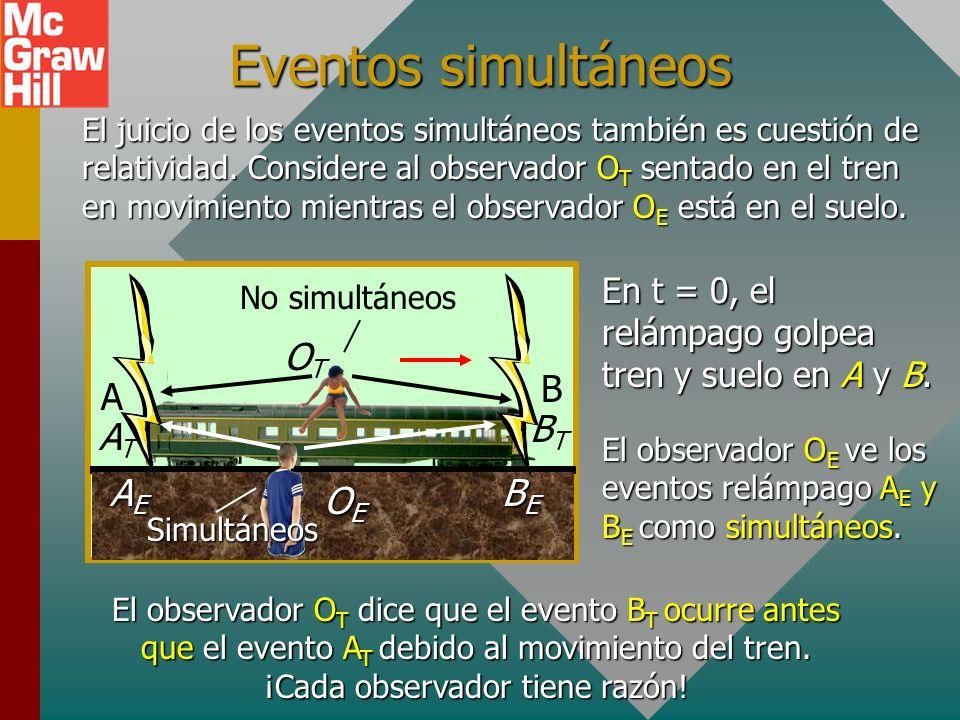 Eventos simultáneos OT OE A B BE BT AE AT