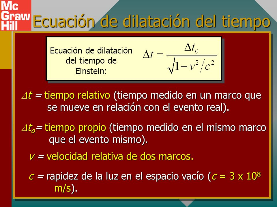 Ecuación de dilatación del tiempo