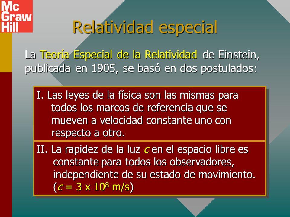 Relatividad especialLa Teoría Especial de la Relatividad de Einstein, publicada en 1905, se basó en dos postulados: