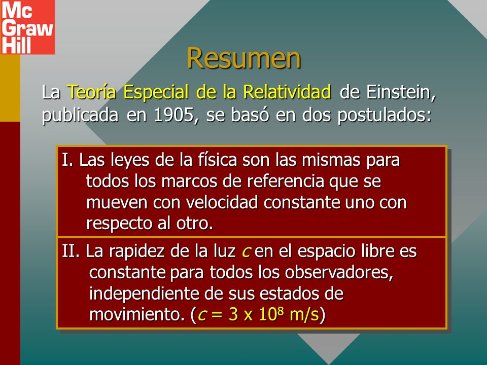 ResumenLa Teoría Especial de la Relatividad de Einstein, publicada en 1905, se basó en dos postulados: