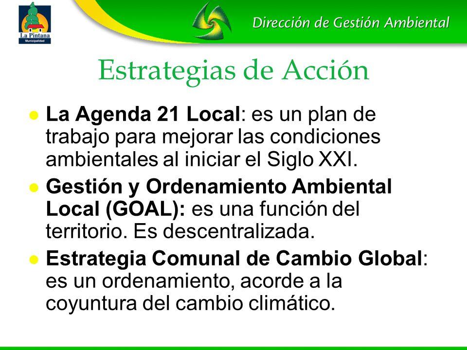 Estrategias de Acción La Agenda 21 Local: es un plan de trabajo para mejorar las condiciones ambientales al iniciar el Siglo XXI.