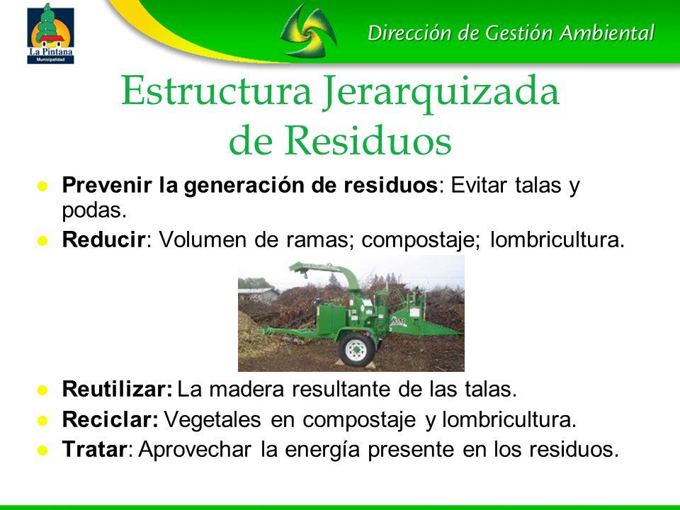 Estructura Jerarquizada de Residuos