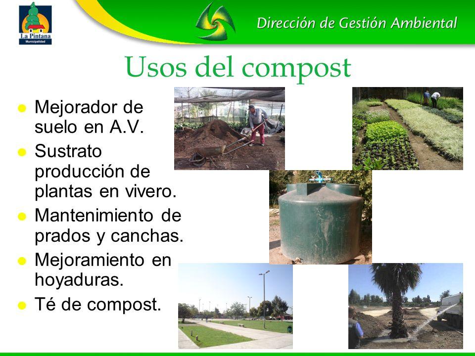 Usos del compost Mejorador de suelo en A.V.