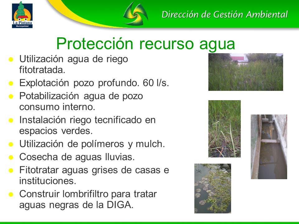Protección recurso agua