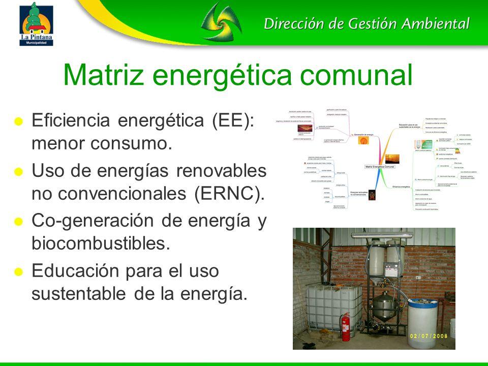 Matriz energética comunal