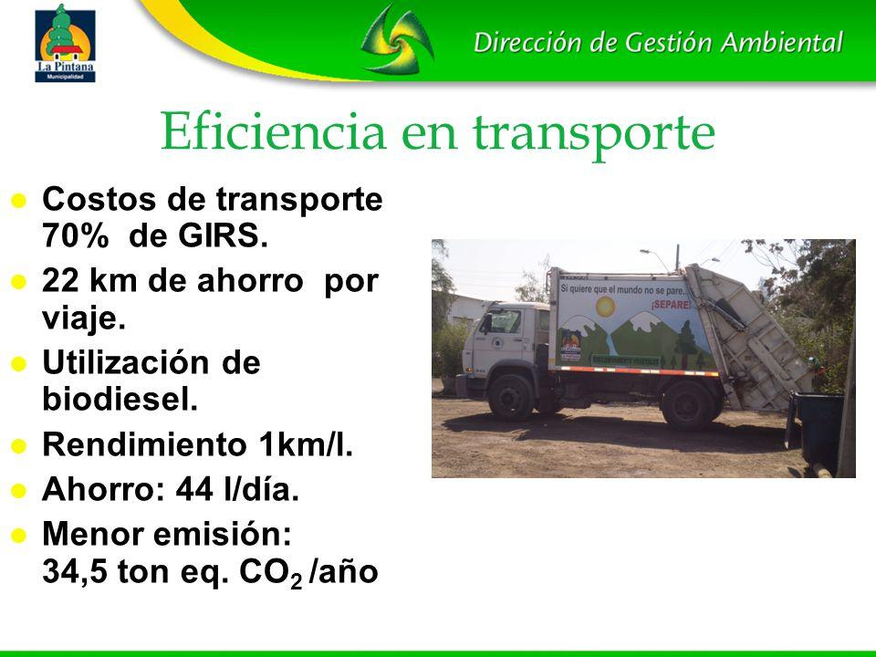 Eficiencia en transporte