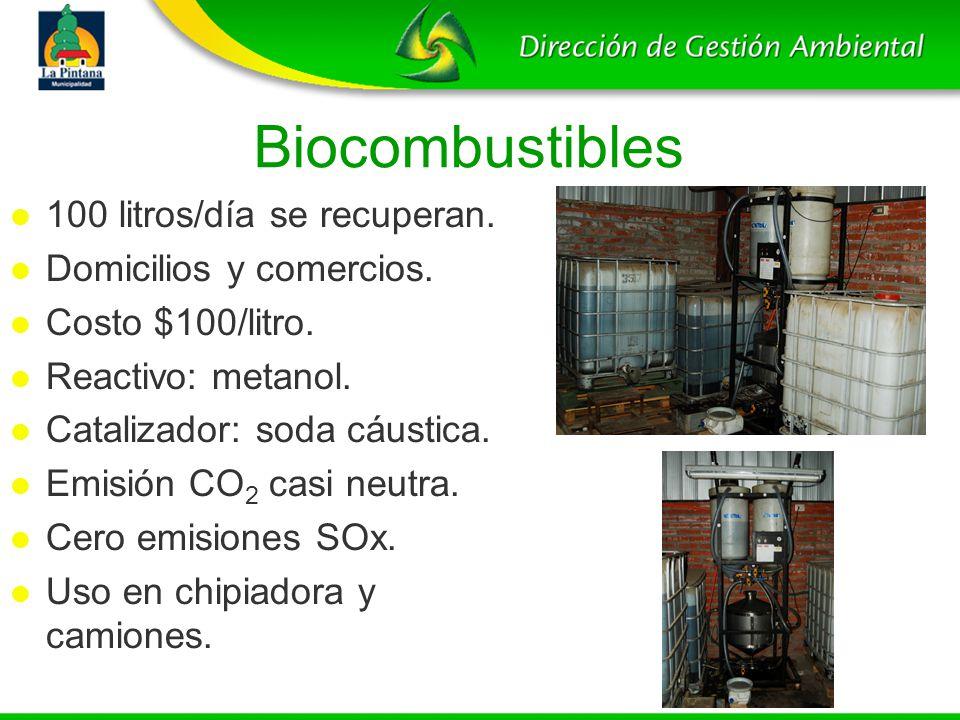 Biocombustibles 100 litros/día se recuperan. Domicilios y comercios.