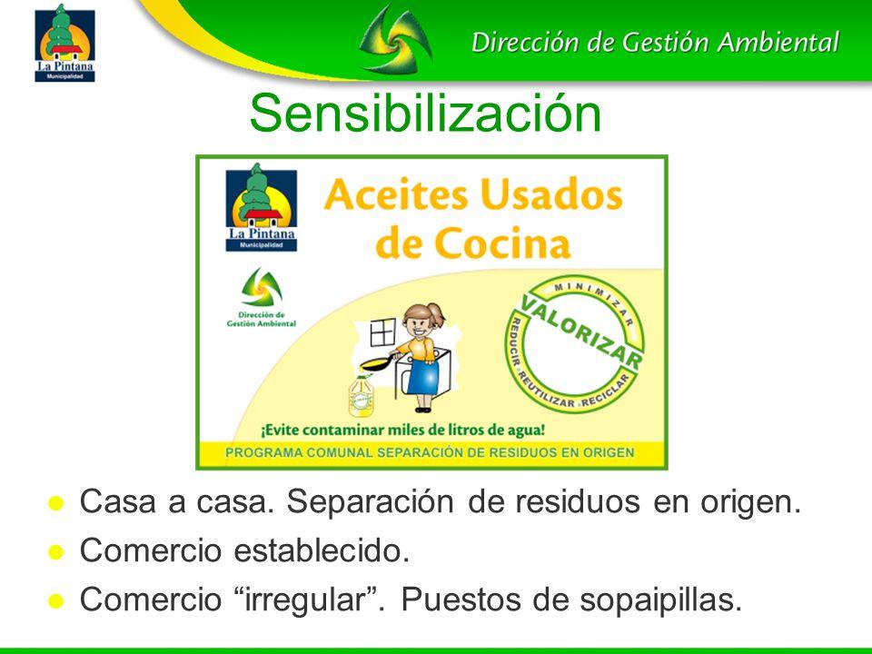 Sensibilización Casa a casa. Separación de residuos en origen.