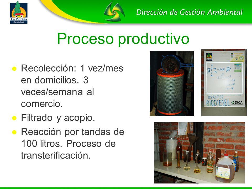 Proceso productivo Recolección: 1 vez/mes en domicilios. 3 veces/semana al comercio. Filtrado y acopio.