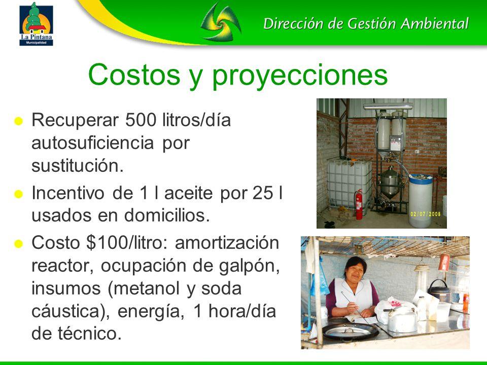 Costos y proyecciones Recuperar 500 litros/día autosuficiencia por sustitución. Incentivo de 1 l aceite por 25 l usados en domicilios.