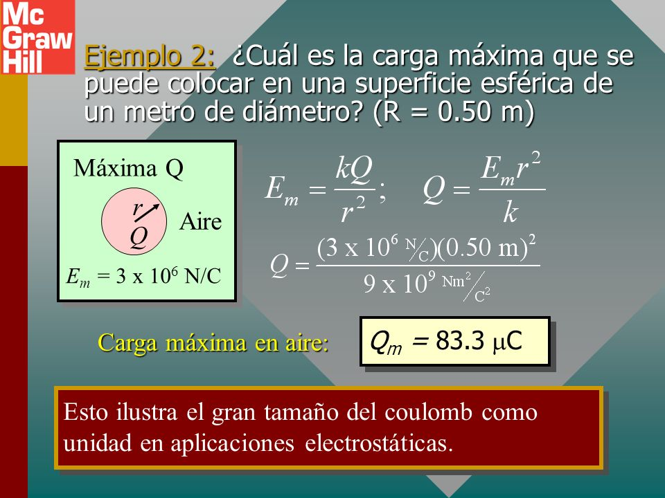 Ejemplo 2: ¿Cuál es la carga máxima que se puede colocar en una superficie esférica de un metro de diámetro (R = 0.50 m)