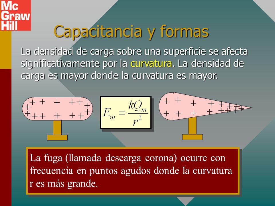 Capacitancia y formas + +