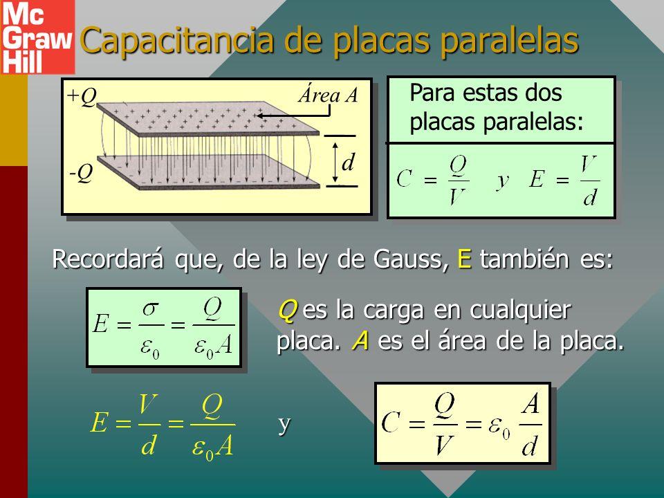 Capacitancia de placas paralelas