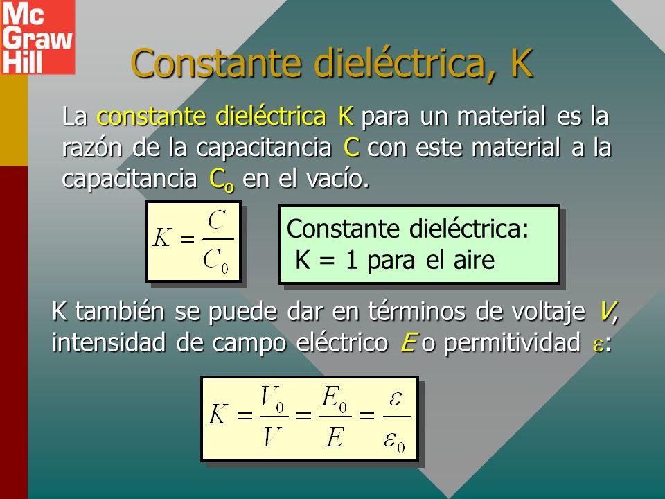 Constante dieléctrica, K