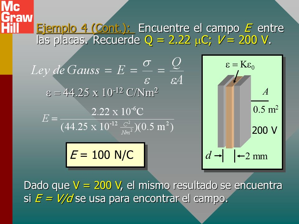 Ejemplo 4 (Cont. ): Encuentre el campo E entre las placas