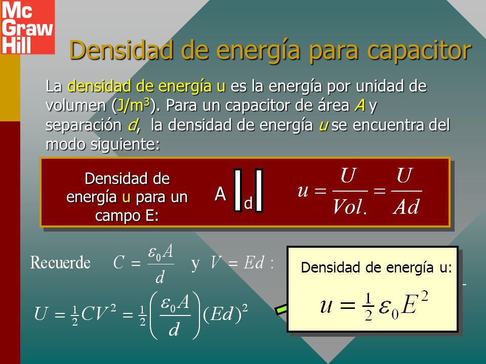 Densidad de energía para capacitor
