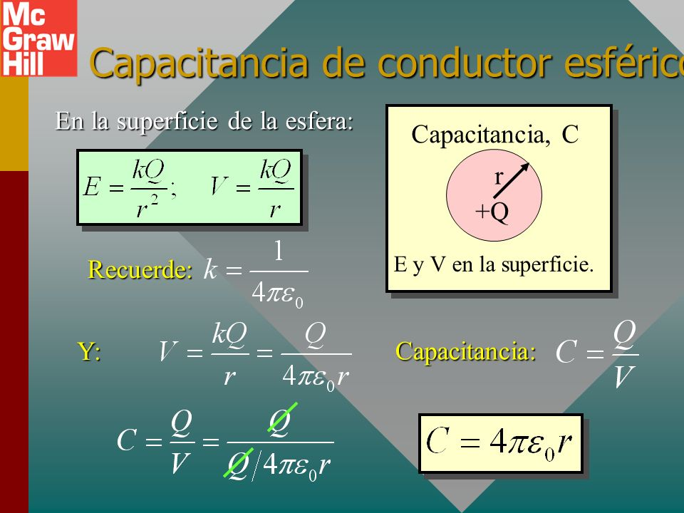 Capacitancia de conductor esférico
