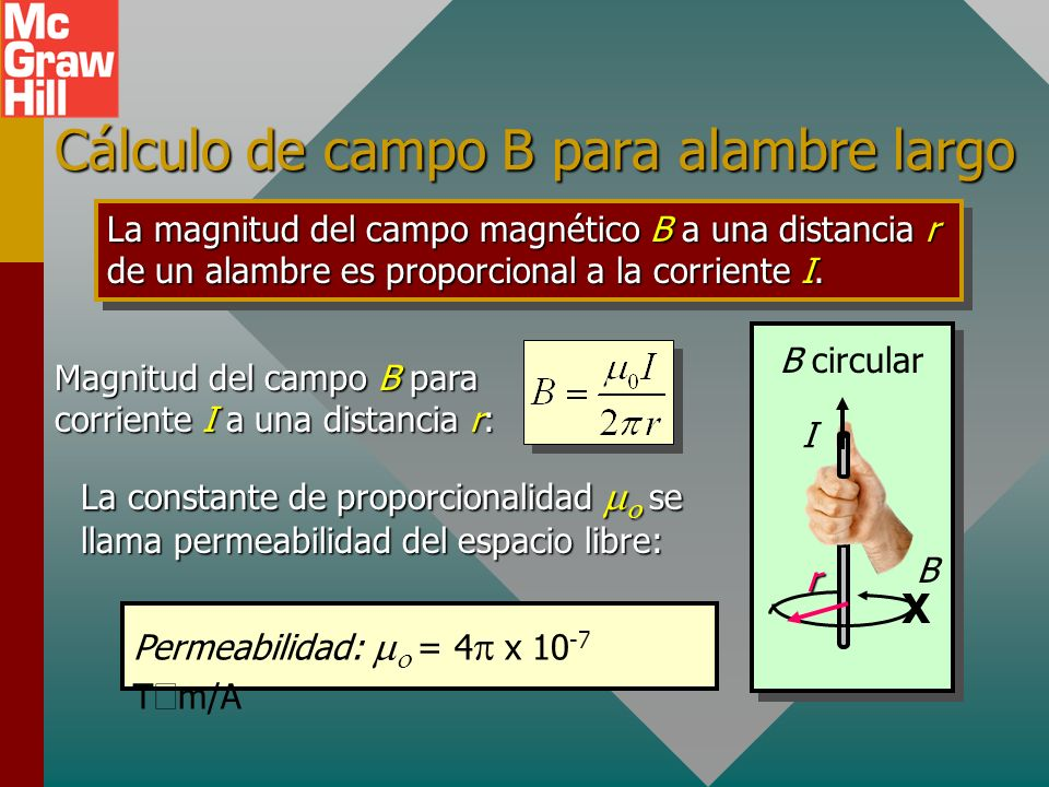 Cálculo de campo B para alambre largo