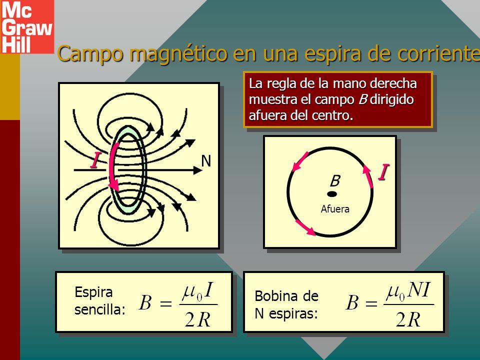 Campo magnético en una espira de corriente