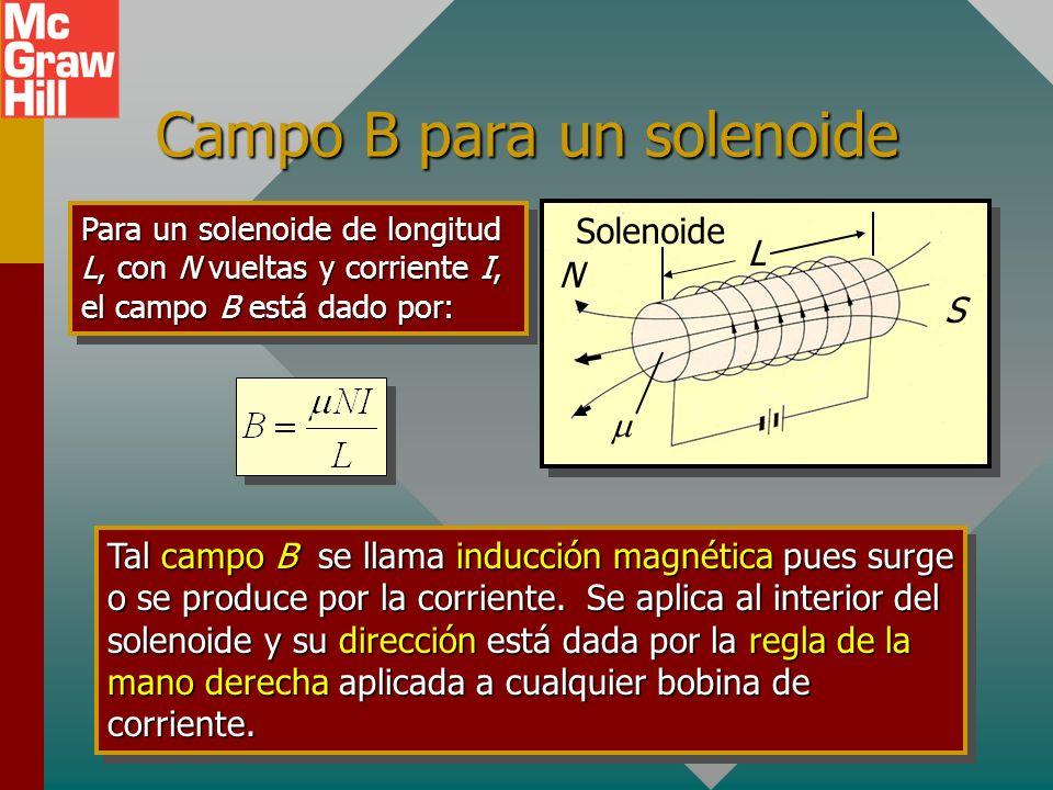 Campo B para un solenoide