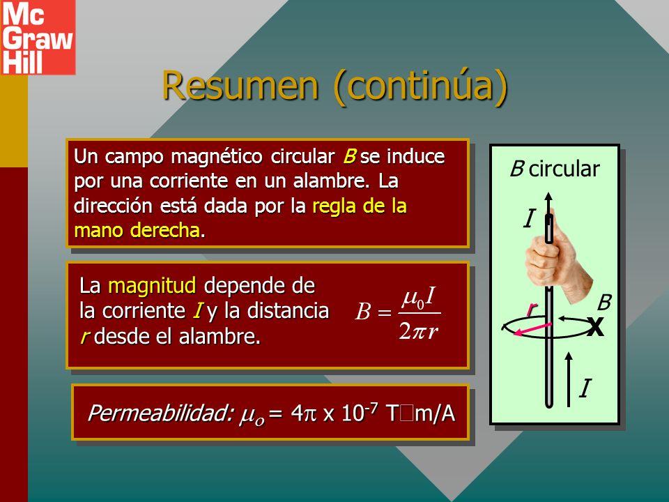 Permeabilidad: mo = 4p x 10-7 T×m/A