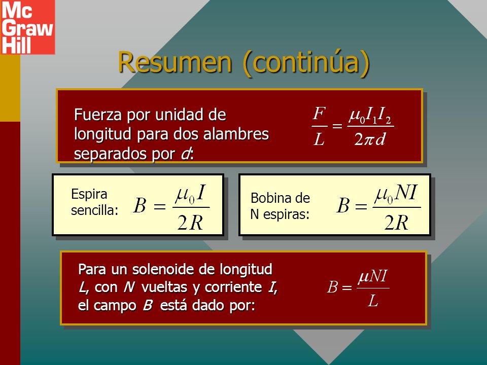 Resumen (continúa) Fuerza por unidad de longitud para dos alambres separados por d: Espira sencilla: