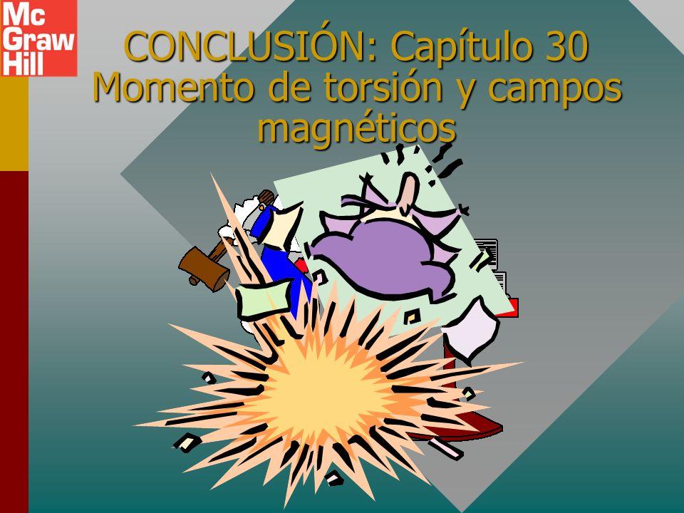 CONCLUSIÓN: Capítulo 30 Momento de torsión y campos magnéticos