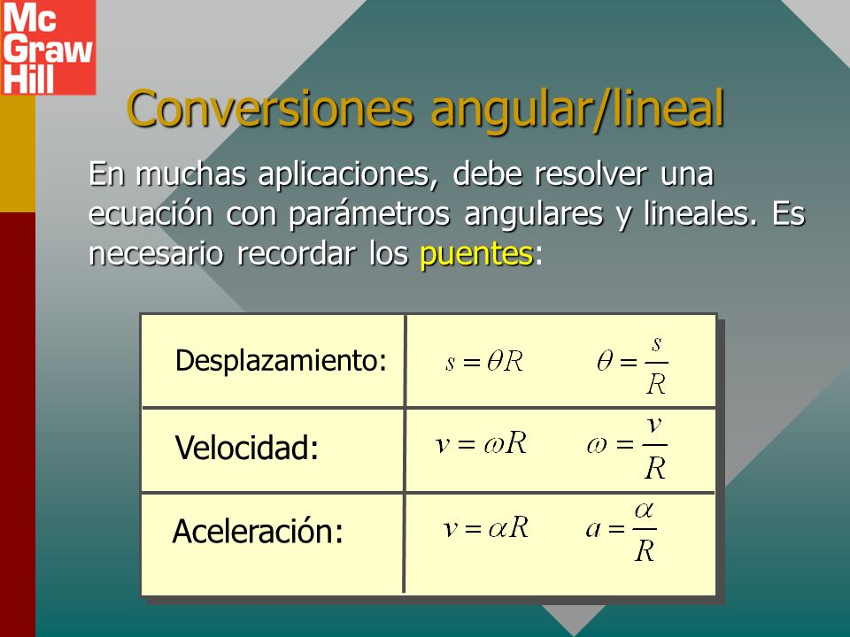 Conversiones angular/lineal
