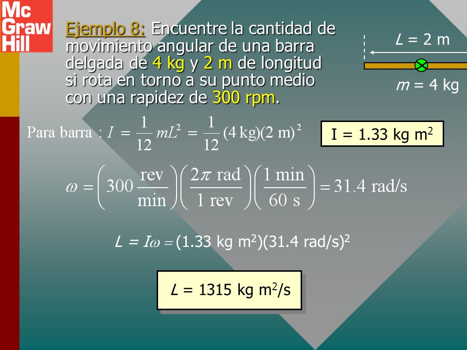m = 4 kgL = 2 m.